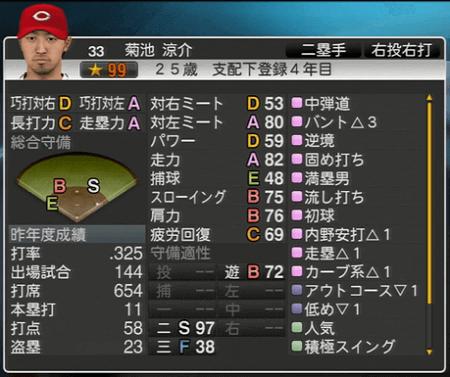 菊池涼介 プロ野球スピリッツ2015 ver1.06