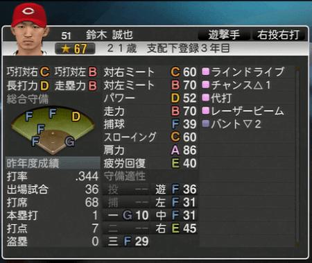 鈴木誠也 プロ野球スピリッツ2015 ver1.06