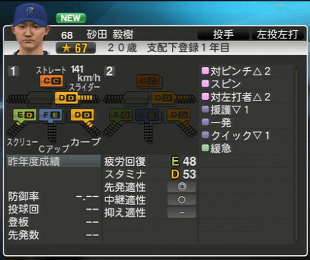 砂田 毅樹 プロ野球スピリッツ2015 ver1.07