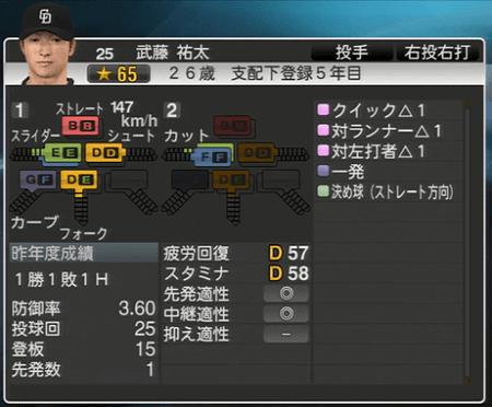 武藤祐太 プロ野球スピリッツ2015 ver1.07