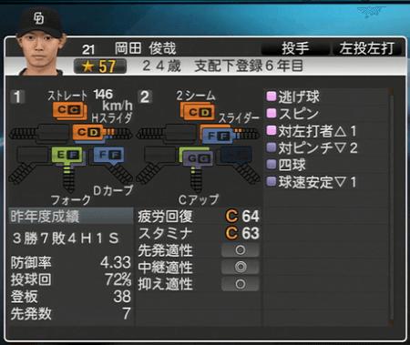 岡田俊哉 プロ野球スピリッツ2015 ver1.07