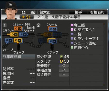 西川健太郎 プロ野球スピリッツ2015 ver1.07