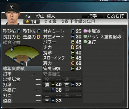 杉山翔大 プロ野球スピリッツ2015 ver1.07