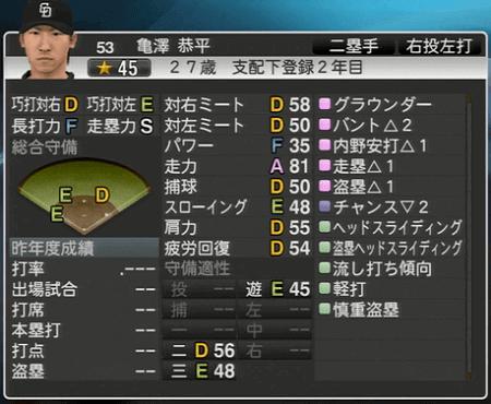亀澤恭平 プロ野球スピリッツ2015 ver1.07