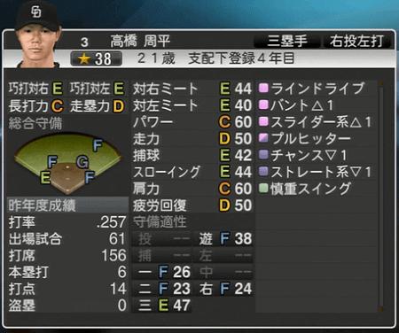 高橋周平 プロ野球スピリッツ2015 ver1.07