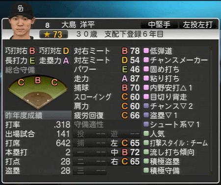 大島洋平 プロ野球スピリッツ2015 ver1.07