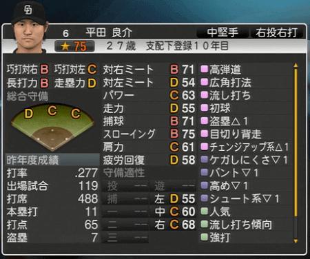 平田良介 プロ野球スピリッツ2015 ver1.07