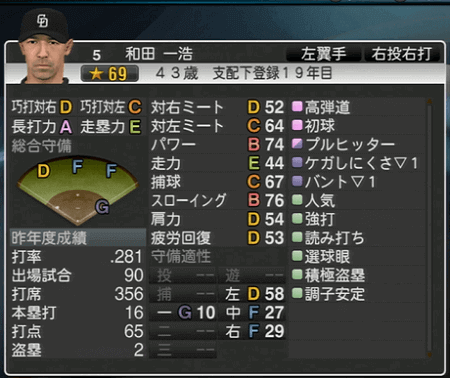 和田一浩 プロ野球スピリッツ2015 ver1.07