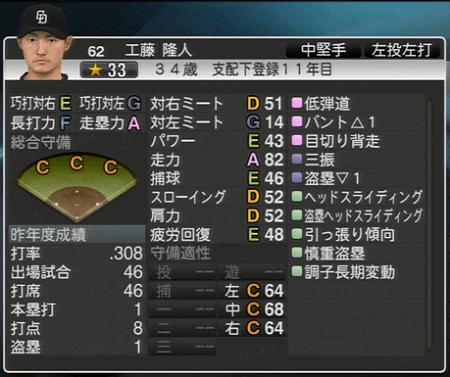 工藤隆人 プロ野球スピリッツ2015 ver1.07