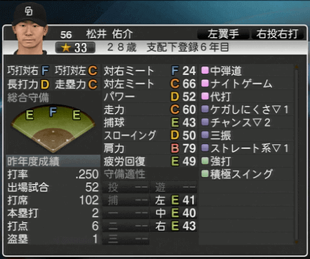 松井祐介 プロ野球スピリッツ2015 ver1.07
