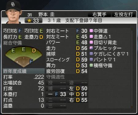 野本圭 プロ野球スピリッツ2015 ver1.07
