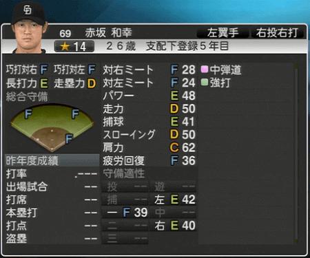 赤坂和幸 プロ野球スピリッツ2015 ver1.07