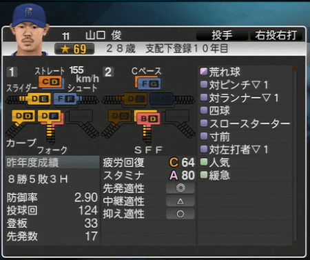 山口俊 プロ野球スピリッツ2015 ver1.07