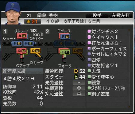 岡島秀樹 プロ野球スピリッツ2015 ver1.07