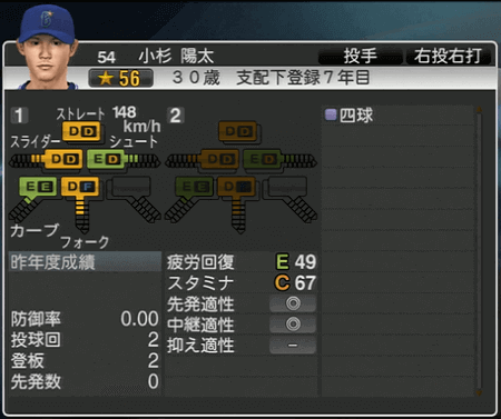小杉陽太 プロ野球スピリッツ2015 ver1.07