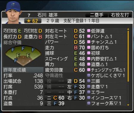 石川雄洋 プロ野球スピリッツ2015 ver1.07