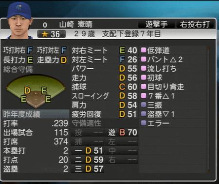 山崎憲晴 プロ野球スピリッツ2015 ver1.07