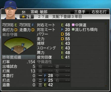 宮崎敏郎 プロ野球スピリッツ2015 ver1.07