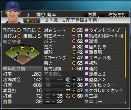 梶谷隆幸 プロ野球スピリッツ2015 ver1.07