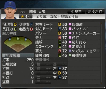 関根大気 プロ野球スピリッツ2015 ver1.07