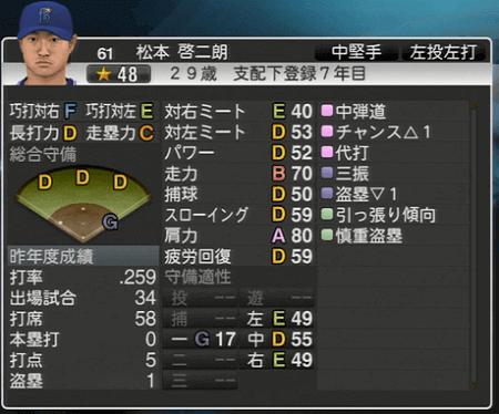 松本啓二郎 プロ野球スピリッツ2015 ver1.07