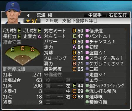 荒波翔 プロ野球スピリッツ2015 ver1.07