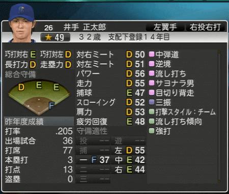 井手正太郎 プロ野球スピリッツ2015 ver1.07
