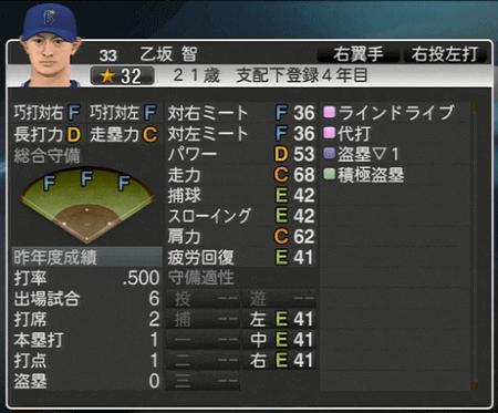 乙坂智 プロ野球スピリッツ2015 ver1.07