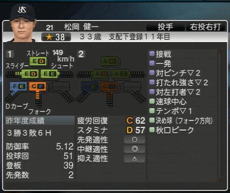 松岡健一 プロ野球スピリッツ2015 ver1.07