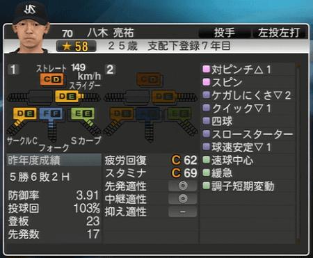 八木亮祐 プロ野球スピリッツ2015 ver1.07