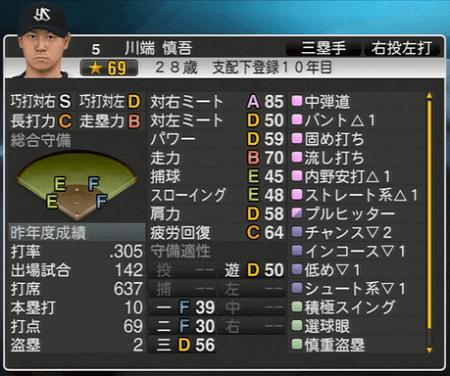川端慎吾 プロ野球スピリッツ2015 ver1.07