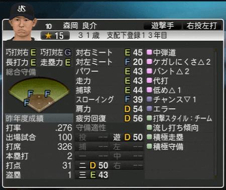森岡良介 プロ野球スピリッツ2015 ver1.07