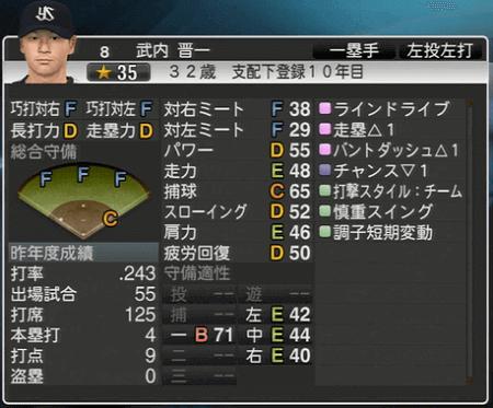 竹内晋一 プロ野球スピリッツ2015 ver1.07