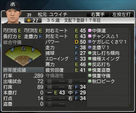 松元ユウイチ プロ野球スピリッツ2015 ver1.07