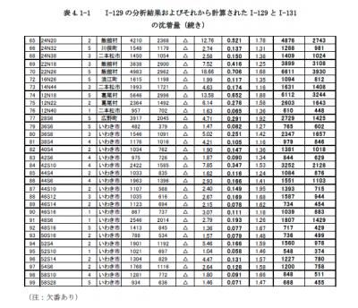 fukushimajaea-appendix4-1-2