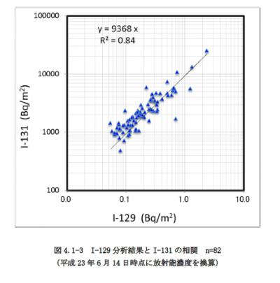 fukushimajaea-appendix4-1-3