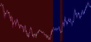 20150815-目線の固定と変更