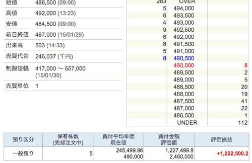 日本アコモデーションファンド 売却
