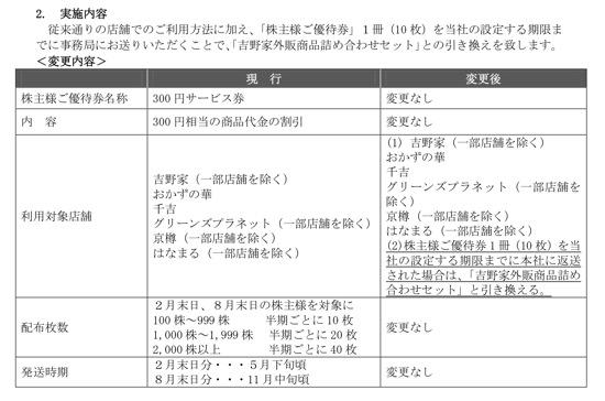 吉野家HD 9861 IR