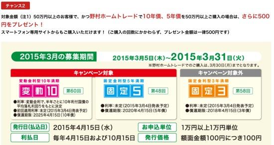 春の個人向け国債キャンペーン さらに500円