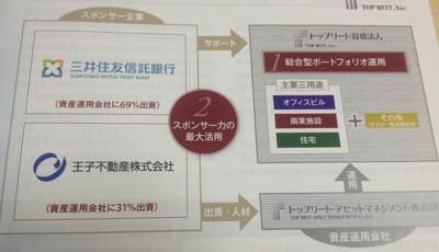 トップリート投資法人&三井住友信託銀行