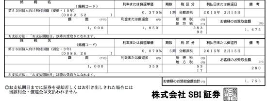 SBI証券 個人向け国債 利金