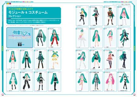 SEGA feat HATSUNE MIKU Project 5th Anniversary Book (7)