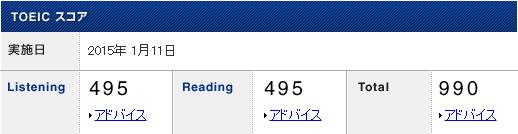201501 toeic result