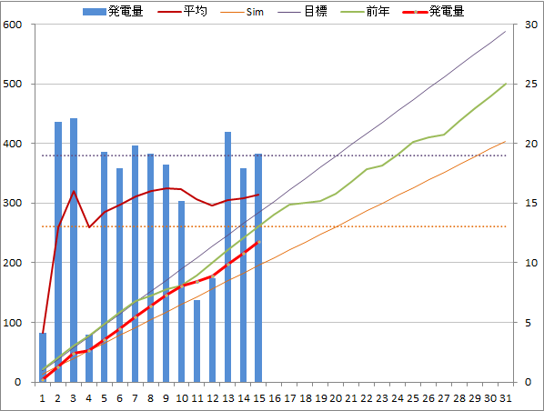 20141215graph.png