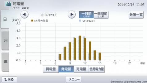20141215hemsgraph.png