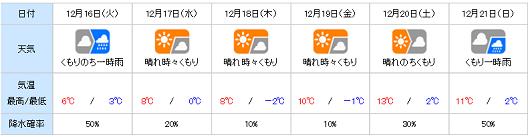 20141215yohou.png