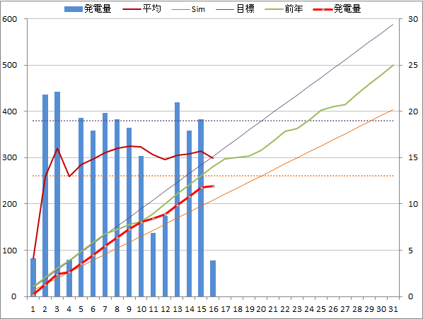 20141216graph.png
