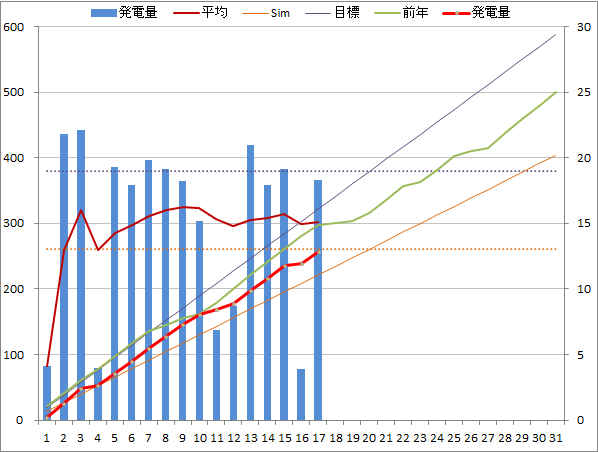 20141217graph.png