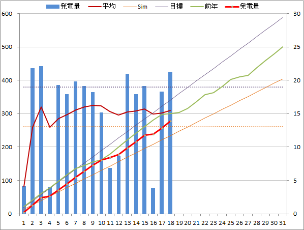 20141218graph.png